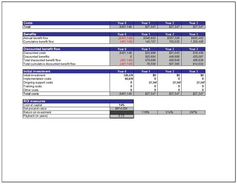 capital budgeting return  investment roi analysis