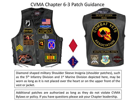 Cvma Bylaws/patch Guidance