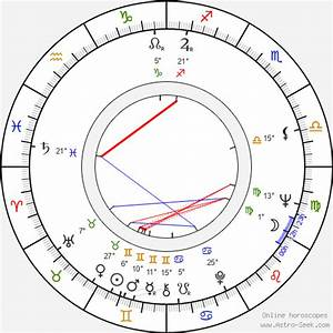 Louis Partridge Birth Chart News Word