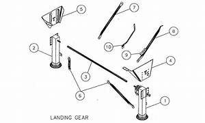 Landing Gear Diagram