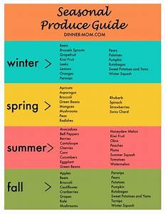 What Season Fruits And Vegetables Chart Seasonal Produce Guide Printable Chart In Season