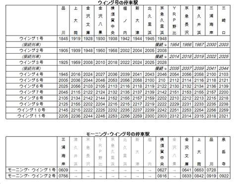 ウィング 号 時刻 表