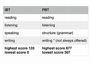 Tok Essay Rubric Tok Extended Essay Rubric Tok Essay Rubric Pdf Ib  Tok Essay Rubric University Proofreading Service Toronto Popular Analysis  Essay Ghostwriting Site Gb Cheap Academic Essay Buying Assignments also Health Care Essay Topics  English Literature Essay