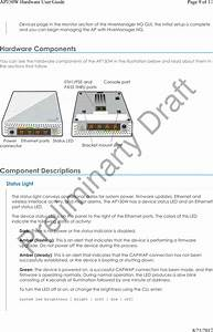 Aerohive Networks Ap150w Access Point User Manual