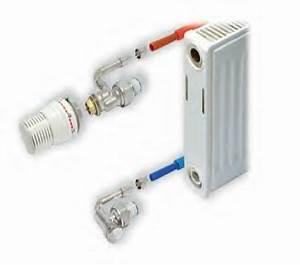 Chauffage A Eau : visuel radiateur eau raccordement ~ Edinachiropracticcenter.com Idées de Décoration