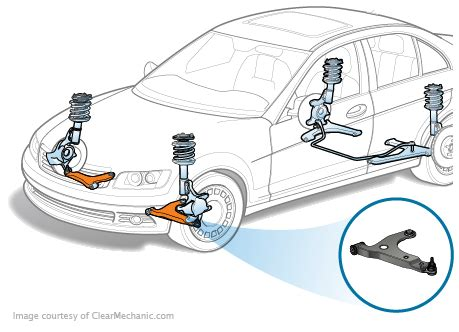 control arm replacement cost repairpal estimate