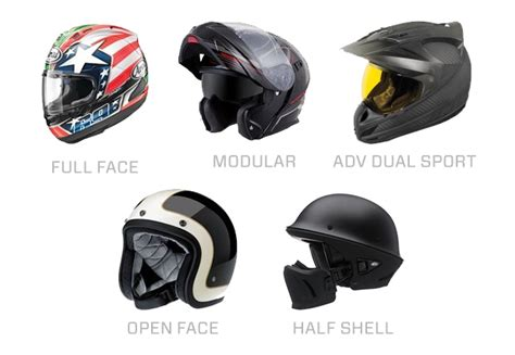 Picking The Best Motorcycle Helmet