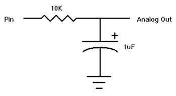Simple Circuit Converts Pwm Signal Into Digitally Adjustable