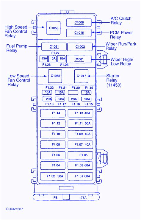 02 Ford Tauru Se Starter Relay Wiring Diagram by Ford Taurus Se V6 2004 Fuse Box Block Circuit Breaker