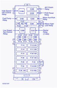 Ford Taurus Se V6 2004 Fuse Box  Block Circuit Breaker Diagram  U00bb Carfusebox