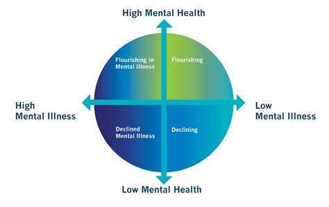 Mental Health Awareness. Claw Toe Signs. Lonely Signs. Shark Signs Of Stroke. Manners Signs. Ico Signs Of Stroke. Multilingual Signs. Periodontal Diseases Signs. Leo Signs Of Stroke