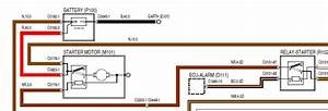 Starter Motor Wiring Td5