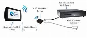 Bluepro Bluetooth Device