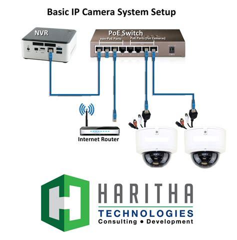 ip setup software ip cameras in hyderabad ip dealers in hyderabad