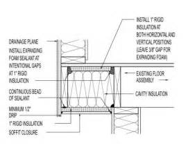 floor above unconditioned basement or vented crawlspace building america solution center