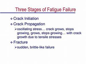 Ppt - Three Stages Of Fatigue Failure Powerpoint Presentation  Free Download