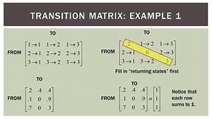 Finite Math  Markov Transition Diagram To Matrix Practice