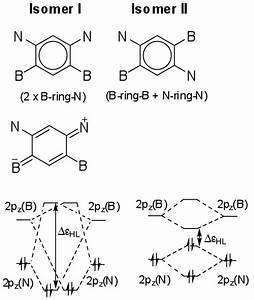 Complete An Orbital Diagram For Boron