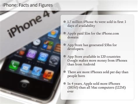 iPhone 5th Birthday: Facts and Figures [VIDEO]