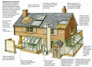 economiser construction maison ventana blog With comment economiser de l energie dans une maison