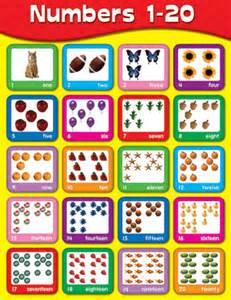 HD wallpapers asl alphabet printable games