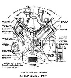 similiar flathead ford engine schematics keywords ford flathead v8 engine on chevy truck relay block diagrams