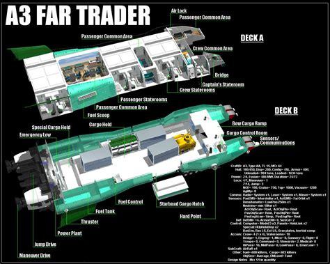 freelance traveller multimedia gallery   trader