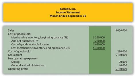 income statements  manufacturing companies