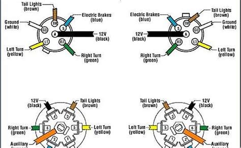 wire  electric trailer brakes   runs
