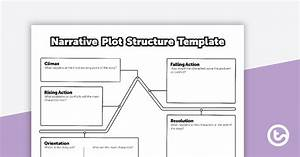 Narrative Plot Structure Template Teaching Resource