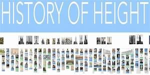 Skyscraper Museum Reveals Interactive Timeline of the ...