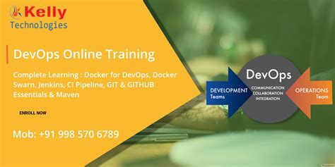 Attend The Most Dominant Course of #DevOps with # ...