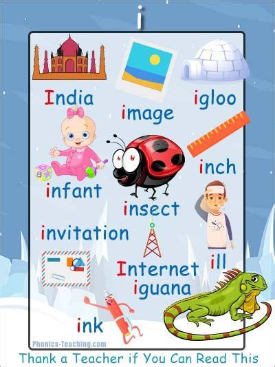 words alphabet poster  images english phonics