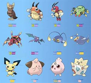 Nuovi Pokémon Rari Su Pokémon Go Ecco Dove Trovarli