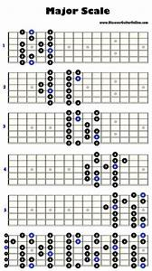 Major Scale  5 Patterns