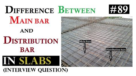 Difference Between Bar And Bar by Difference Between Bars And Distribution Bars In