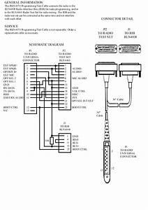 Schematic Diagram Motorola Gm300