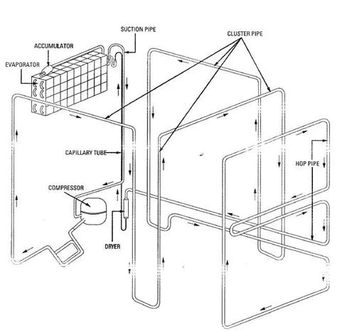 hvac drawing at getdrawings free for personal use hvac drawing of your choice