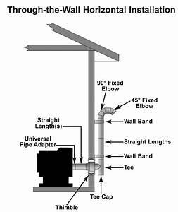 Warnock Hersey Pellet Stove Wiring Diagram   42 Wiring Diagram Images