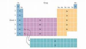 Part C Electron Configuration Worksheet Answers
