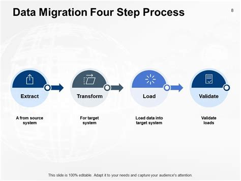 data migration steps powerpoint