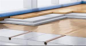 Fußbodenheizung Auf Holzboden : fu bodenheizung joco klimaboden top 2000 ais ~ Sanjose-hotels-ca.com Haus und Dekorationen