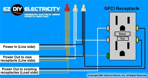 Wiring Diagram For Gfci by Simpleelectrical