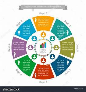 best 25 organizational structure ideas on pinterest With company structure diagram template