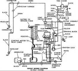 similiar ford tractor wiring diagram keywords ford 5000 tractor wiring diagram ford circuit diagrams