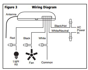 Wiring Diagram Remote Ceiling Fan by Wiring A Ceiling Fan With Light Kit And Remote