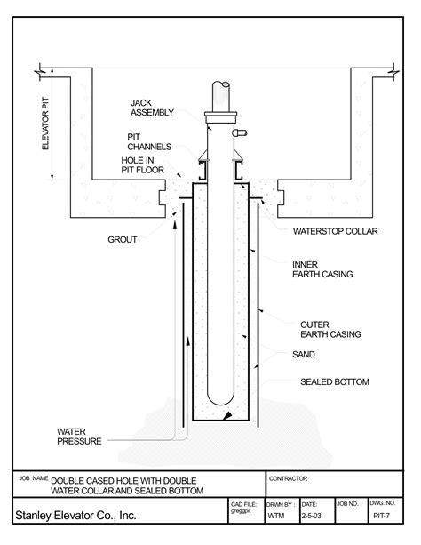 dover elevator wiring diagram 29 wiring diagram images