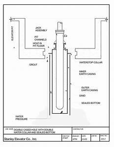 Hydraulic Elevator Modernization  U00bb Stanley Elevator
