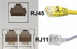Can Cat 5e Or Cat 6 Cable Be Terminated With Rj11 Jack