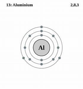 Aluminum  Aluminum Electrons